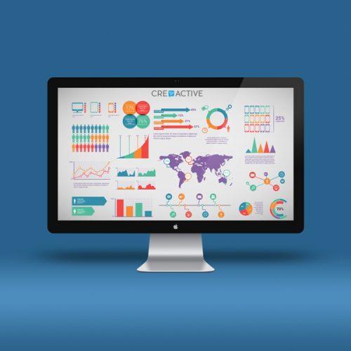 Suivi de performance des publicités en ligne